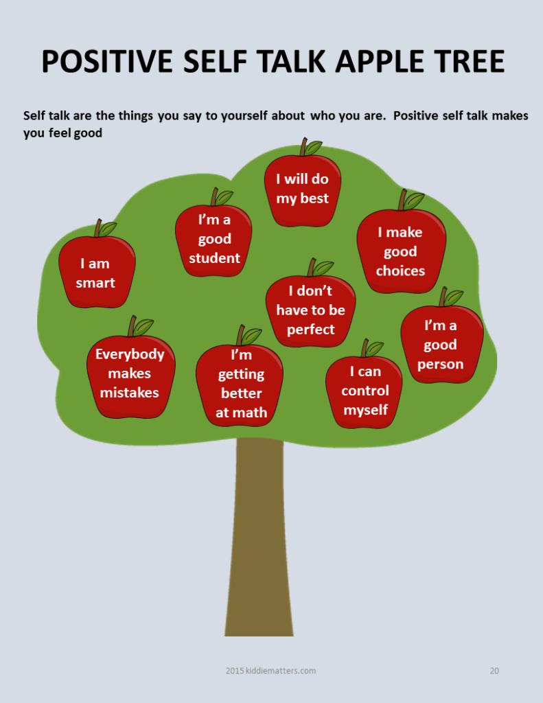 Positive Self Talk Apple Tree