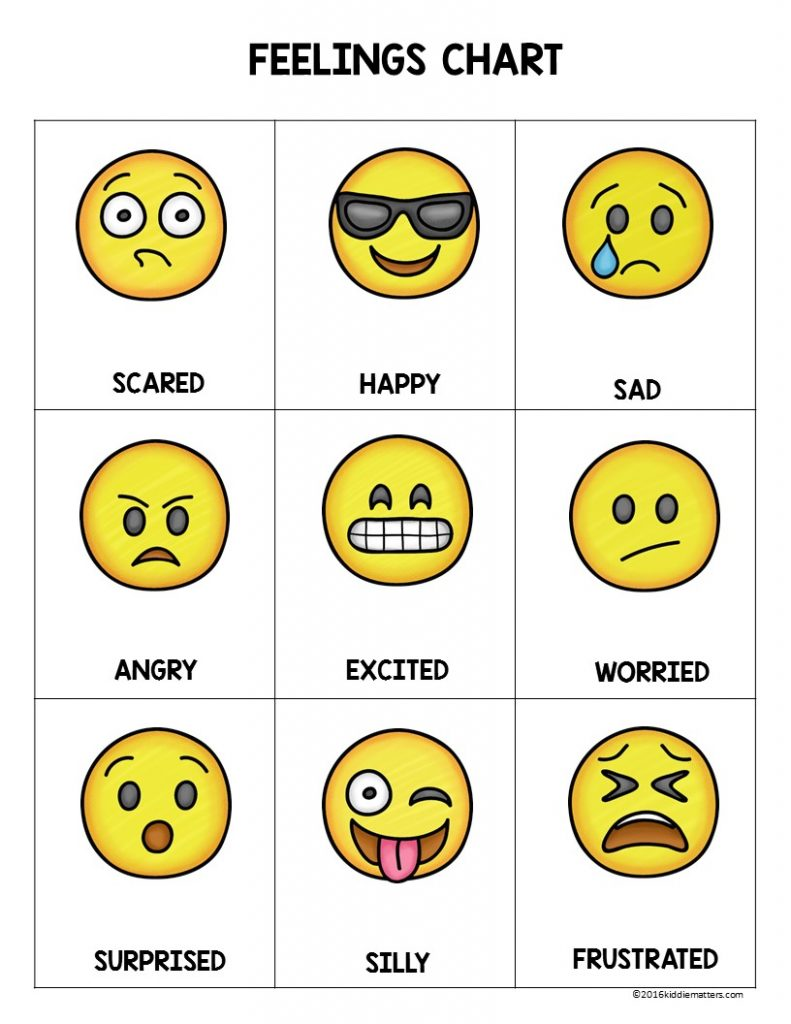 graphic regarding Free Printable Emotion Faces named Emoji View Faces: Thoughts Level of popularity - Kiddie Items