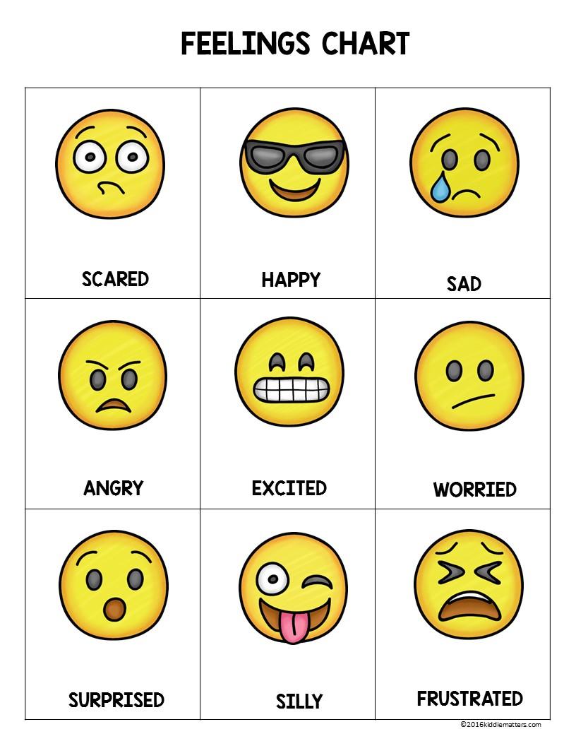 Emoji Feelings Chart Feelings Faces - Kiddie Matters